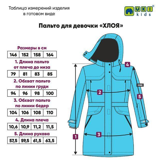 Длина Платья На Рост 146