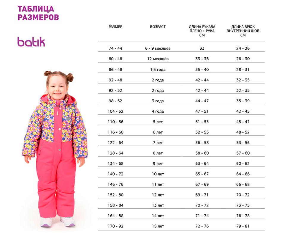 Зимняя детская одежда размерная сетка